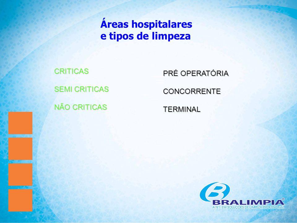 Áreas hospitalares e tipos de limpeza CRITICAS SEMI CRITICAS NÃO CRITICAS PRÉ OPERATÓRIA CONCORRENTETERMINAL