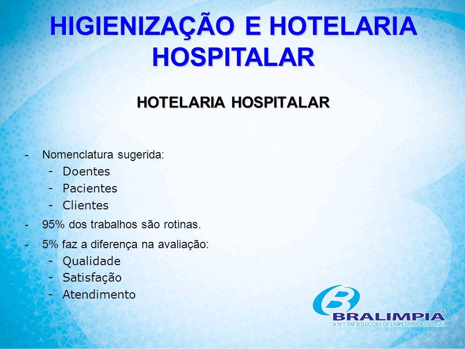 HOTELARIA HOSPITALAR -Nomenclatura sugerida: -Doentes -Pacientes -Clientes -95% dos trabalhos são rotinas. -5% faz a diferença na avaliação: -Qualidad