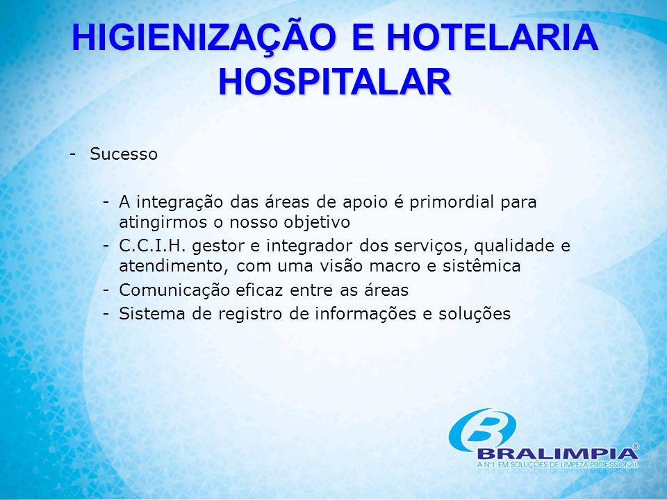 -Sucesso -A integração das áreas de apoio é primordial para atingirmos o nosso objetivo -C.C.I.H. gestor e integrador dos serviços, qualidade e atendi