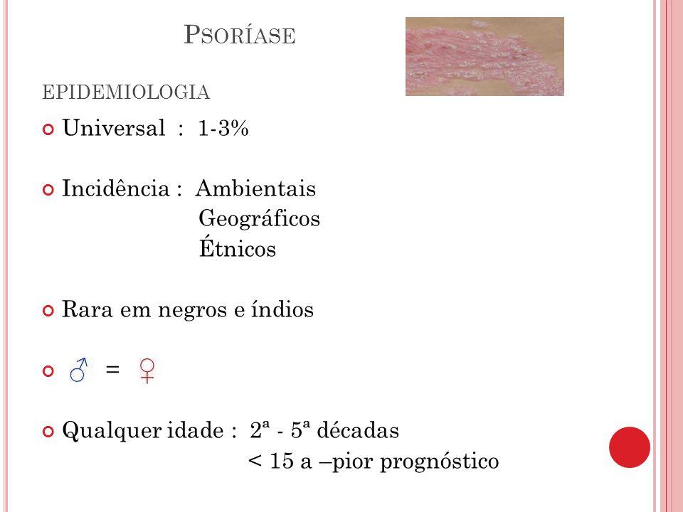 P SORÍASE MANIFESTAÇÕES CLÍNICAS Formas Clínicas : P.vulgar ou em placas P.em gotas P.