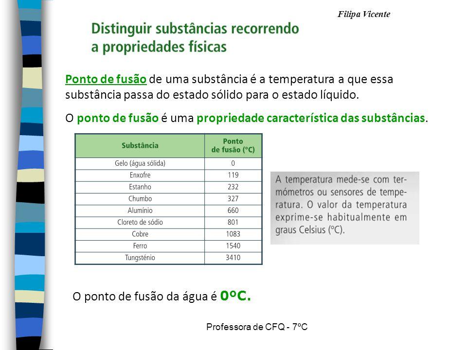 Filipa Vicente Professora de CFQ - 7ºC Ponto de fusão de uma substância é a temperatura a que essa substância passa do estado sólido para o estado líquido.