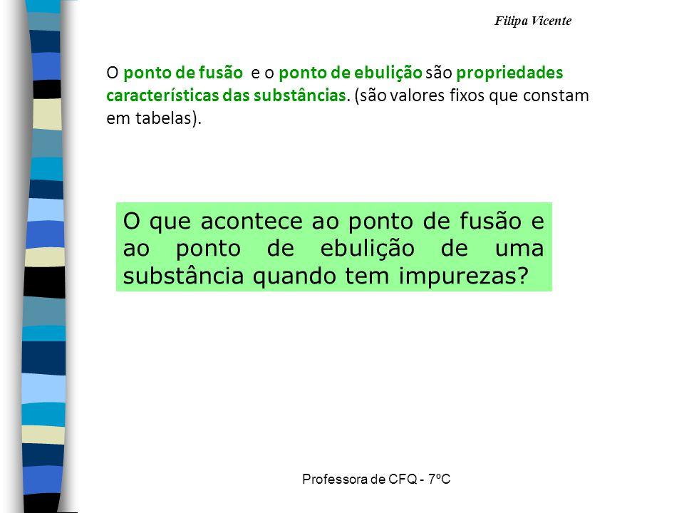 Filipa Vicente Professora de CFQ - 7ºC O ponto de fusão e o ponto de ebulição são propriedades características das substâncias.