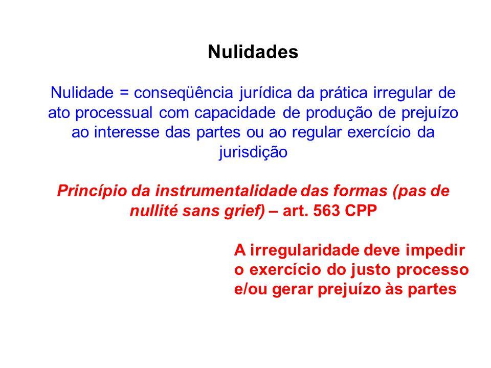 Nulidades Nulidade = conseqüência jurídica da prática irregular de ato processual com capacidade de produção de prejuízo ao interesse das partes ou ao