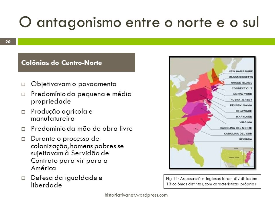 O antagonismo entre o norte e o sul  Objetivavam o povoamento  Predomínio da pequena e média propriedade  Produção agrícola e manufatureira  Predo
