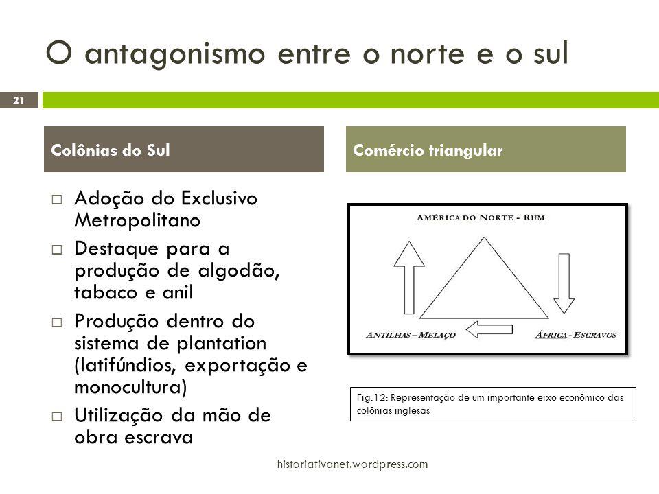 O antagonismo entre o norte e o sul  Adoção do Exclusivo Metropolitano  Destaque para a produção de algodão, tabaco e anil  Produção dentro do sist