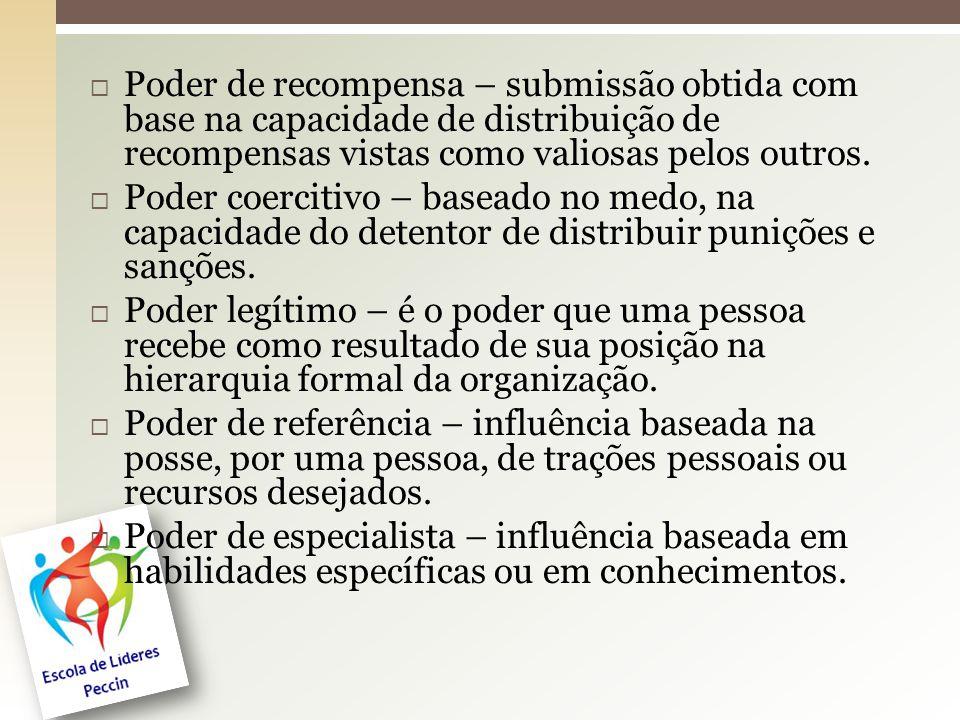  Poder de recompensa – submissão obtida com base na capacidade de distribuição de recompensas vistas como valiosas pelos outros.  Poder coercitivo –
