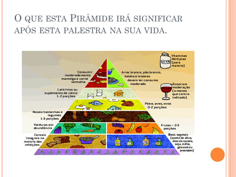 G RUPO DO LEITE E DERIVADOS São importantes fontes de cálcio.