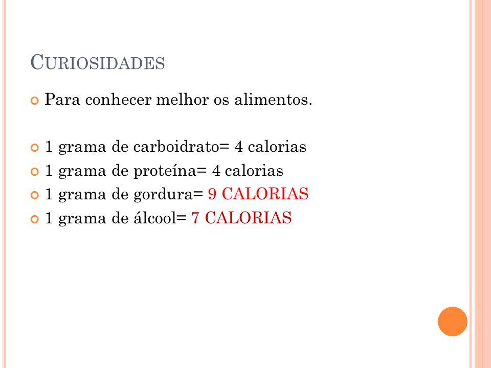 C URIOSIDADES Para conhecer melhor os alimentos. 1 grama de carboidrato= 4 calorias 1 grama de proteína= 4 calorias 1 grama de gordura= 9 CALORIAS 1 g