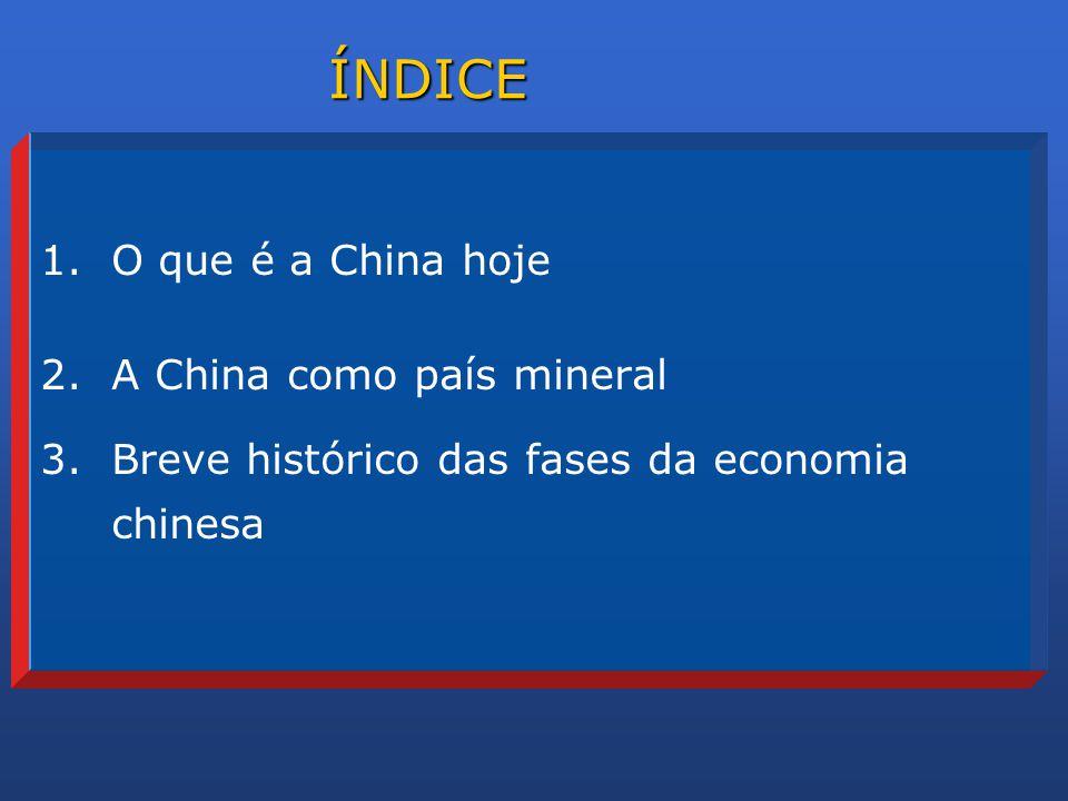 1- O que é a China hoje 1.1- A geografia 1.2- A população 1.3-A economia
