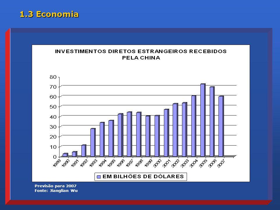 Previsão para 2007 Fonte: Jianglian Wu 1.3 Economia
