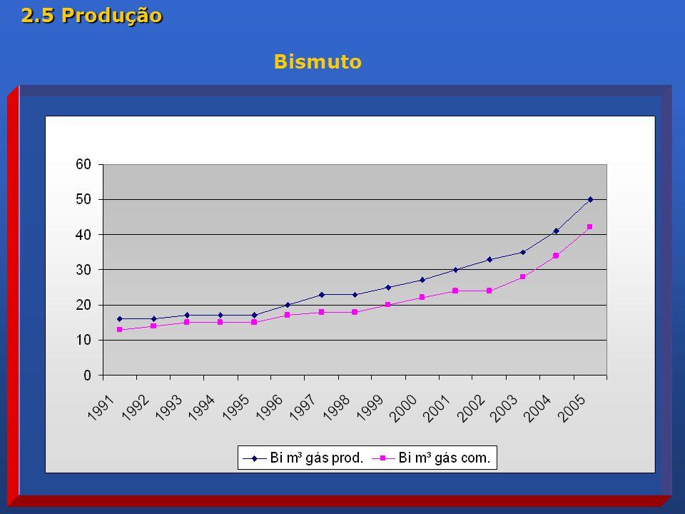 Bismuto 2.5 Produção