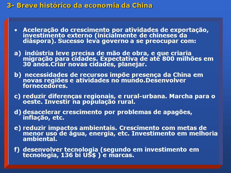 Aceleração do crescimento por atividades de exportação, investimento externo (inicialmente de chineses da diáspora).