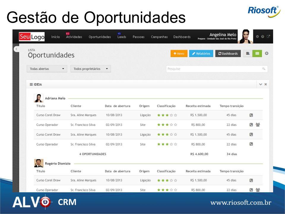 www.riosoft.com.br CRM Gestão de Oportunidades