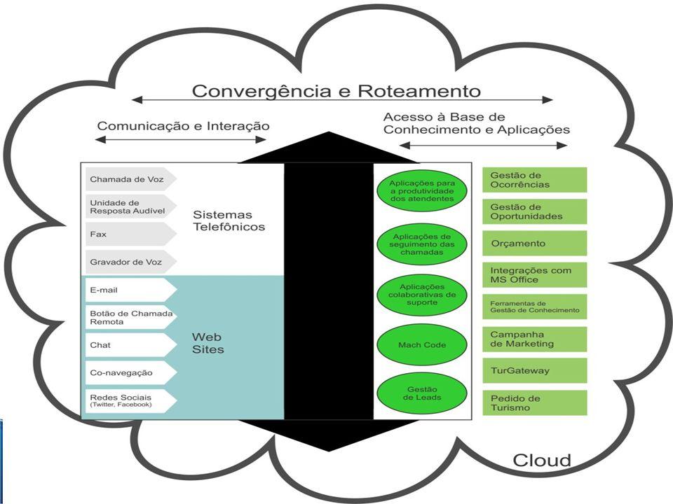 www.riosoft.com.br CRM