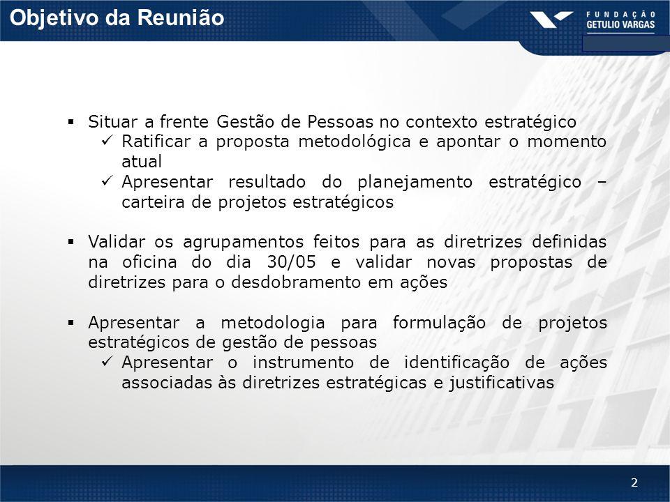 2 Objetivo da Reunião  Situar a frente Gestão de Pessoas no contexto estratégico Ratificar a proposta metodológica e apontar o momento atual Apresent