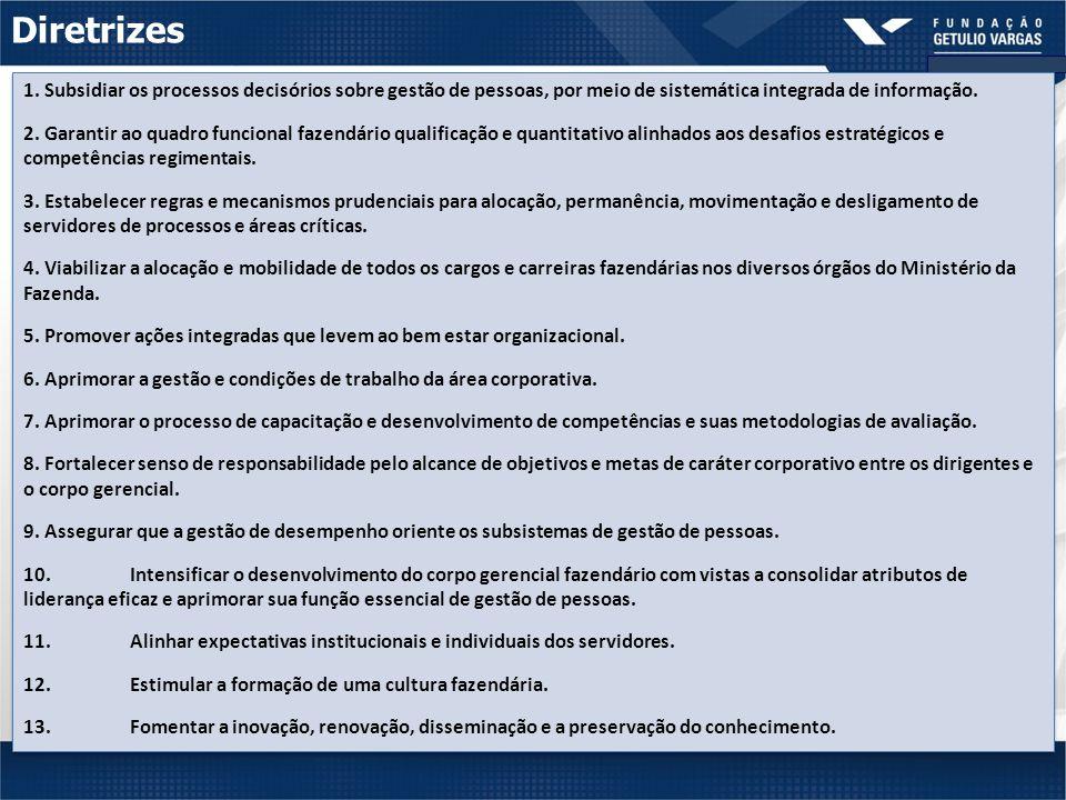 Diretrizes 1.Subsidiar os processos decisórios sobre gestão de pessoas, por meio de sistemática integrada de informação. 2.Garantir ao quadro funciona