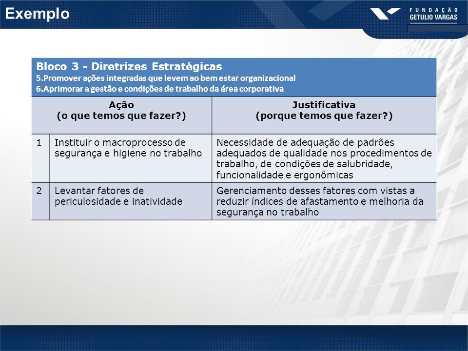 Exemplo Bloco 3 - Diretrizes Estratégicas 5.Promover ações integradas que levem ao bem estar organizacional 6.Aprimorar a gestão e condições de trabal