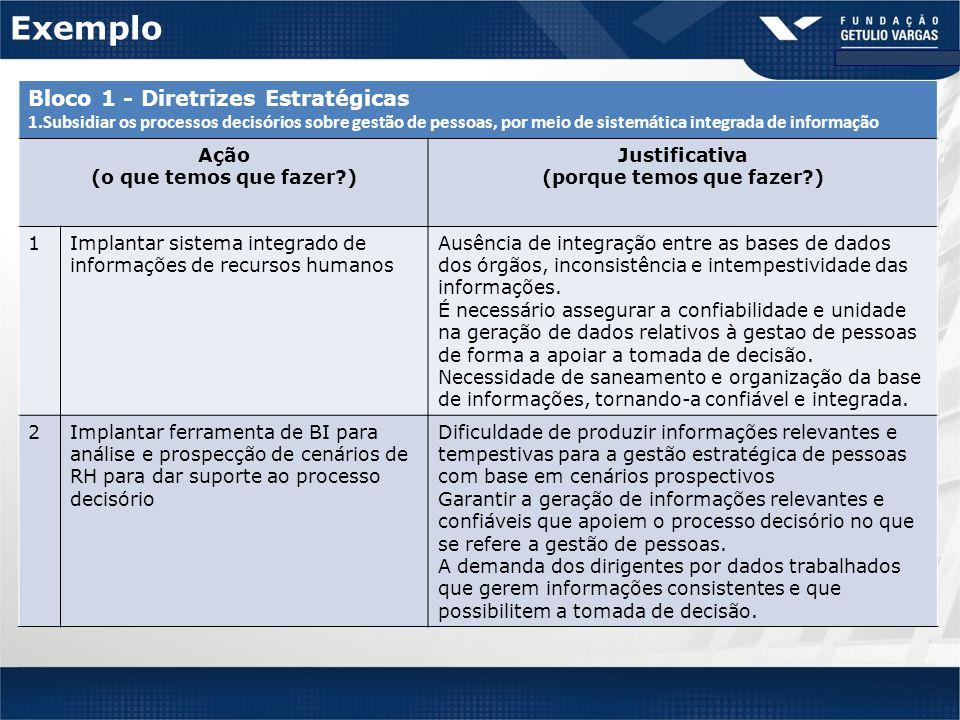 Exemplo Bloco 1 - Diretrizes Estratégicas 1.Subsidiar os processos decisórios sobre gestão de pessoas, por meio de sistemática integrada de informação