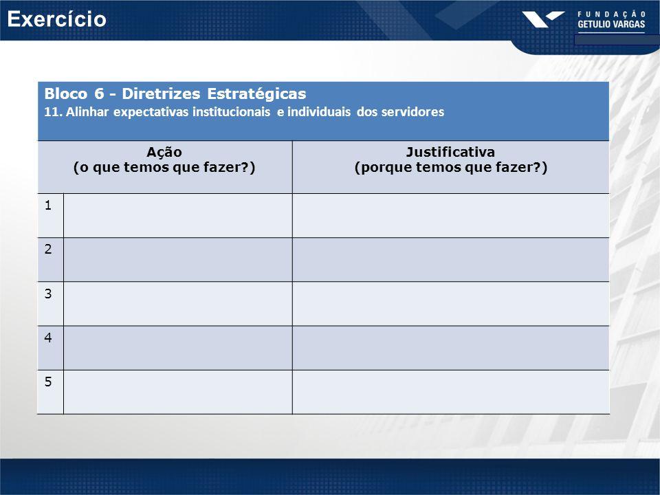 Exercício Bloco 6 - Diretrizes Estratégicas 11.