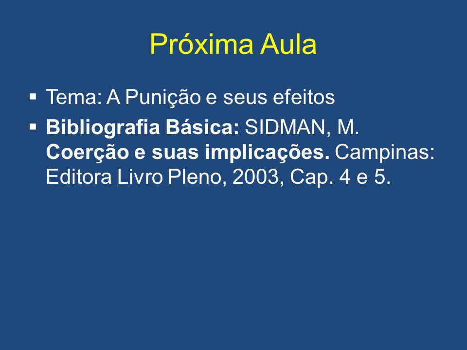 Próxima Aula  Tema: A Punição e seus efeitos  Bibliografia Básica: SIDMAN, M. Coerção e suas implicações. Campinas: Editora Livro Pleno, 2003, Cap.