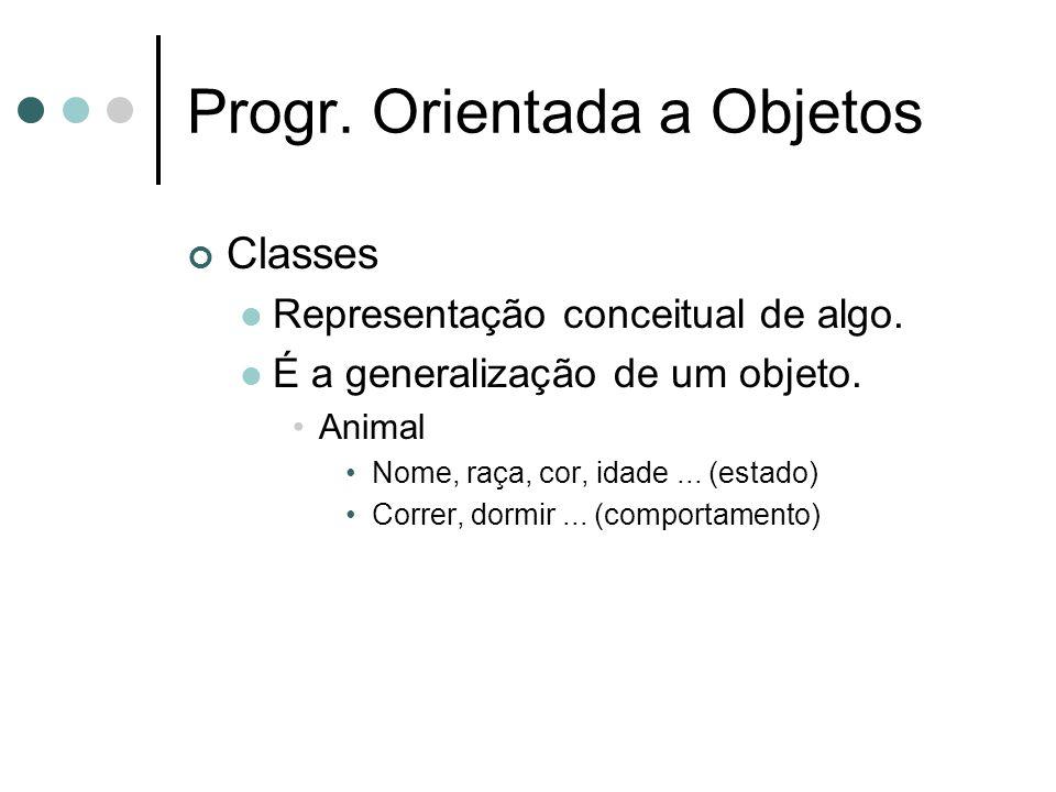Progr. Orientada a Objetos Classes Representação conceitual de algo.