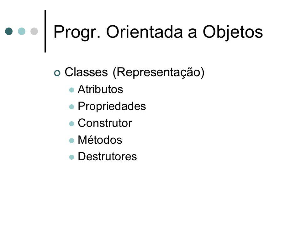 Progr.