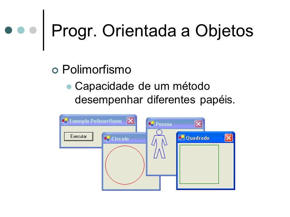 Progr. Orientada a Objetos Polimorfismo Capacidade de um método desempenhar diferentes papéis.