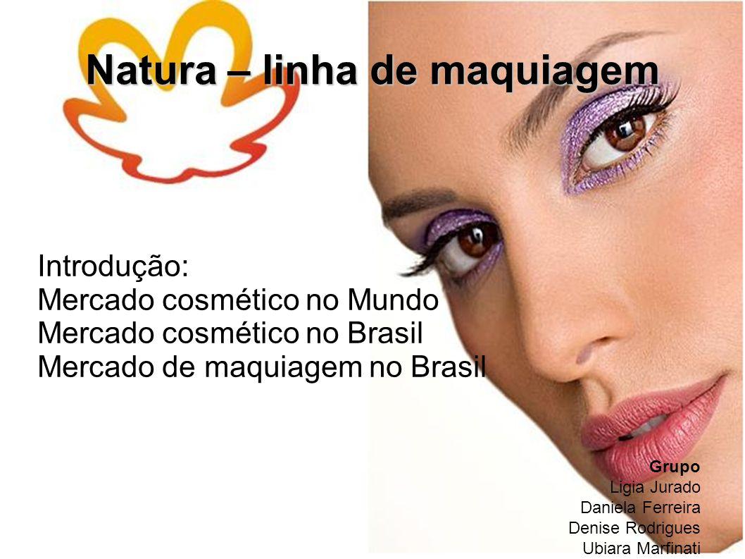 Natura – linha de maquiagem Introdução: Mercado cosmético no Mundo Mercado cosmético no Brasil Mercado de maquiagem no Brasil Grupo Ligia Jurado Danie