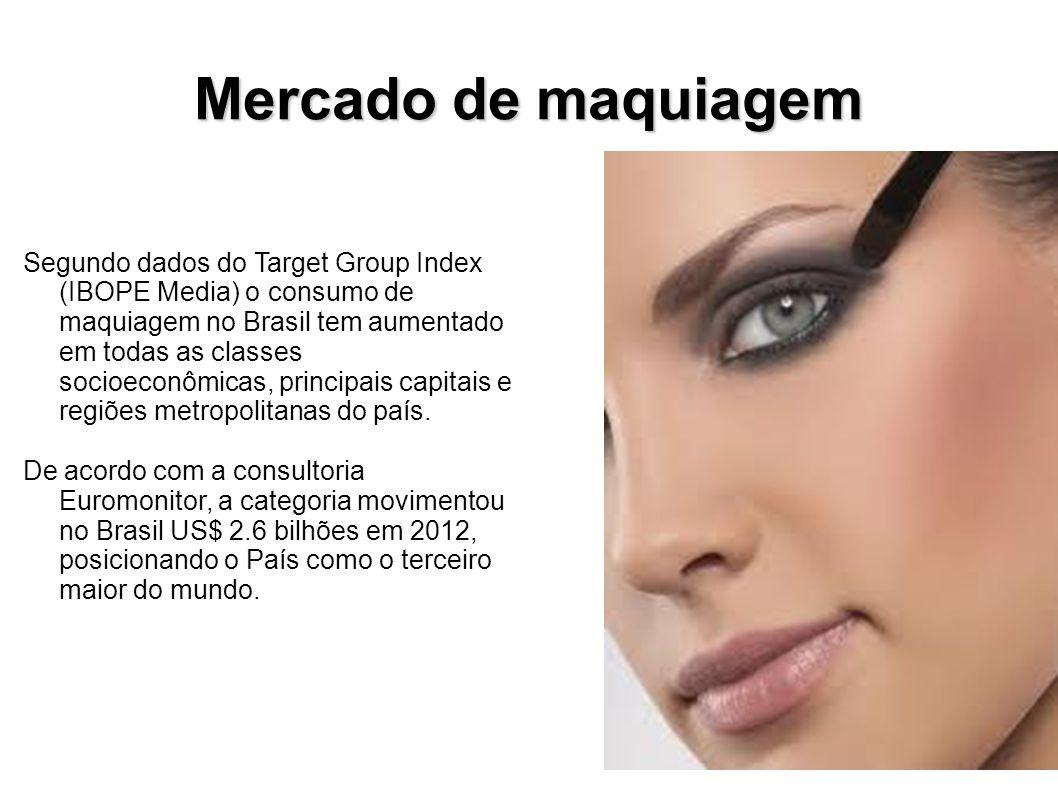 Mercado de maquiagem Segundo dados do Target Group Index (IBOPE Media) o consumo de maquiagem no Brasil tem aumentado em todas as classes socioeconômi