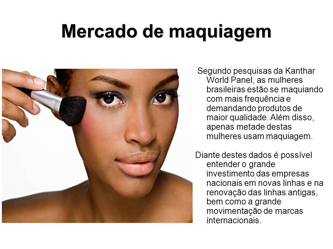 Mercado de maquiagem Segundo pesquisas da Kanthar World Panel, as mulheres brasileiras estão se maquiando com mais frequência e demandando produtos de