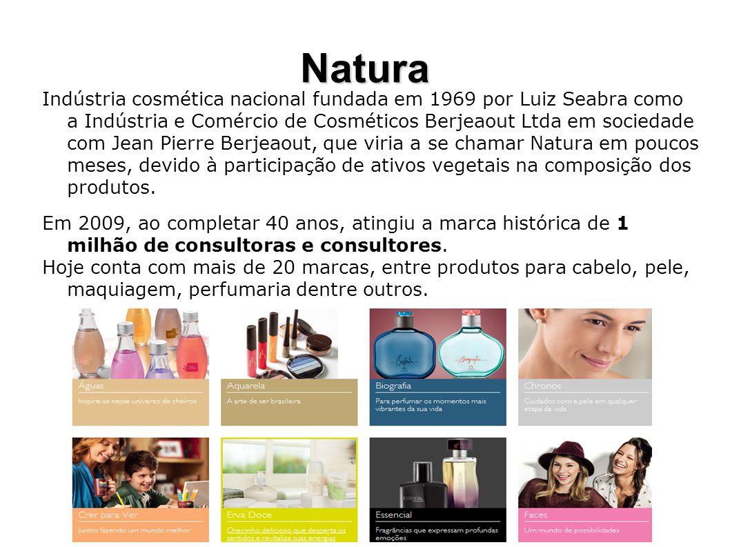 Natura Indústria cosmética nacional fundada em 1969 por Luiz Seabra como a Indústria e Comércio de Cosméticos Berjeaout Ltda em sociedade com Jean Pie