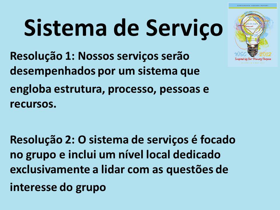 Sistema de Serviço Resolução 1: Nossos serviços serão desempenhados por um sistema que engloba estrutura, processo, pessoas e recursos.