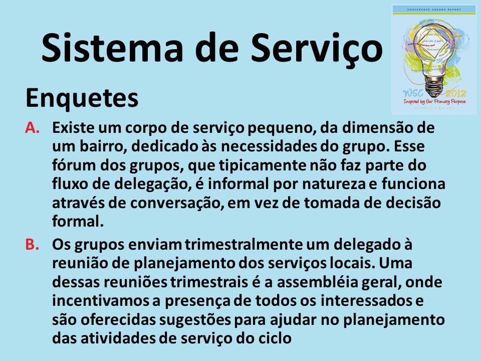 Sistema de Serviço Enquetes A.Existe um corpo de serviço pequeno, da dimensão de um bairro, dedicado às necessidades do grupo. Esse fórum dos grupos,
