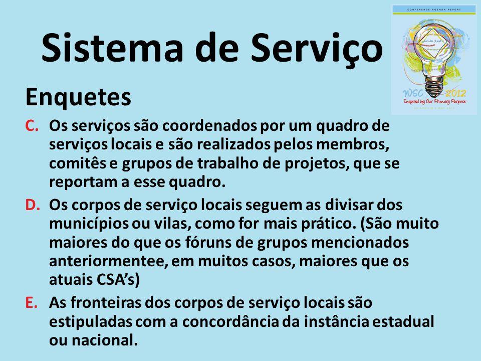 Sistema de Serviço Enquetes C.Os serviços são coordenados por um quadro de serviços locais e são realizados pelos membros, comitês e grupos de trabalho de projetos, que se reportam a esse quadro.