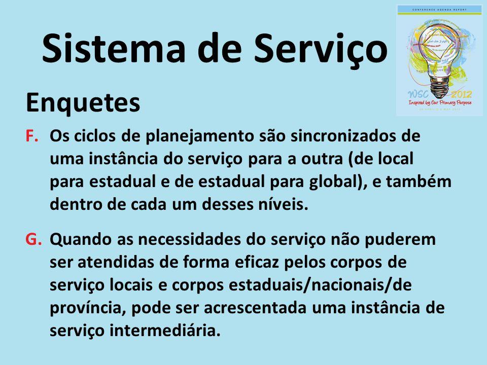Sistema de Serviço Enquetes F.Os ciclos de planejamento são sincronizados de uma instância do serviço para a outra (de local para estadual e de estadual para global), e também dentro de cada um desses níveis.