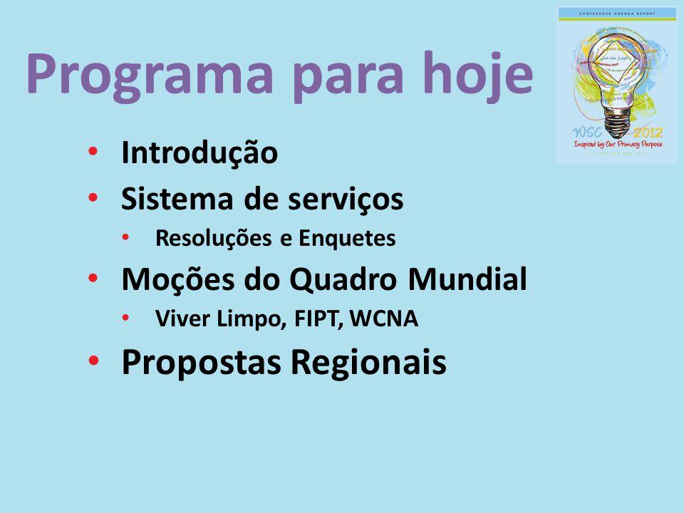Introdução Conteúdo do CAR Sistema de Serviços Viver Limpo: A jornada continua Moções do Quadro mundial- FIPT, WCNA Tópicos de Discussão Propostas Regionais Adendos