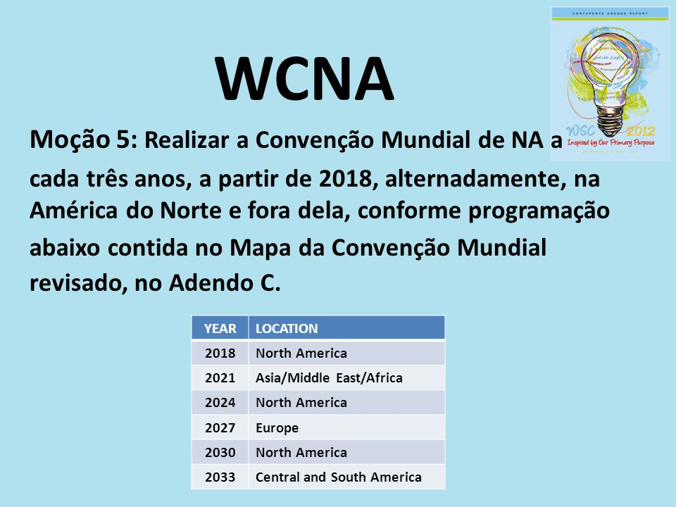WCNA Moção 5: Realizar a Convenção Mundial de NA a cada três anos, a partir de 2018, alternadamente, na América do Norte e fora dela, conforme programação abaixo contida no Mapa da Convenção Mundial revisado, no Adendo C.