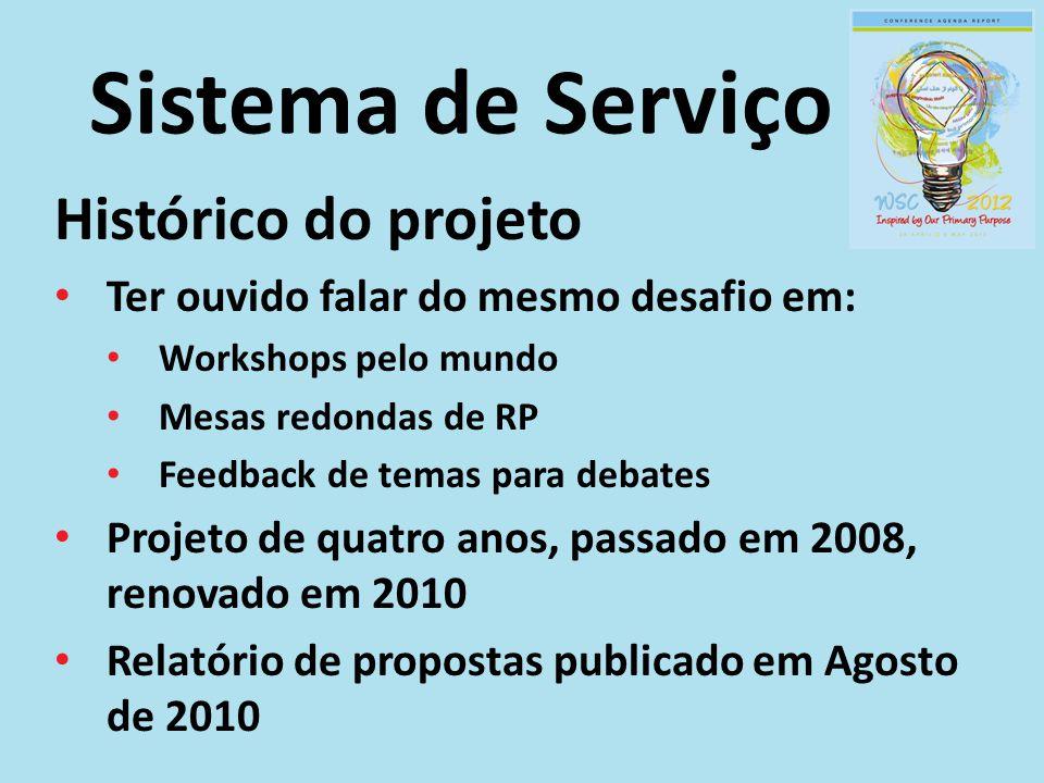 Histórico do projeto Ter ouvido falar do mesmo desafio em: Workshops pelo mundo Mesas redondas de RP Feedback de temas para debates Projeto de quatro anos, passado em 2008, renovado em 2010 Relatório de propostas publicado em Agosto de 2010