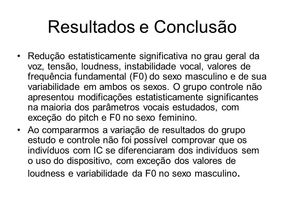 Resultados e Conclusão Redução estatisticamente significativa no grau geral da voz, tensão, loudness, instabilidade vocal, valores de frequência funda