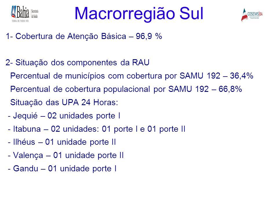 1- Cobertura de Atenção Básica – 96,9 % 2- Situação dos componentes da RAU Percentual de municípios com cobertura por SAMU 192 – 36,4% Percentual de c