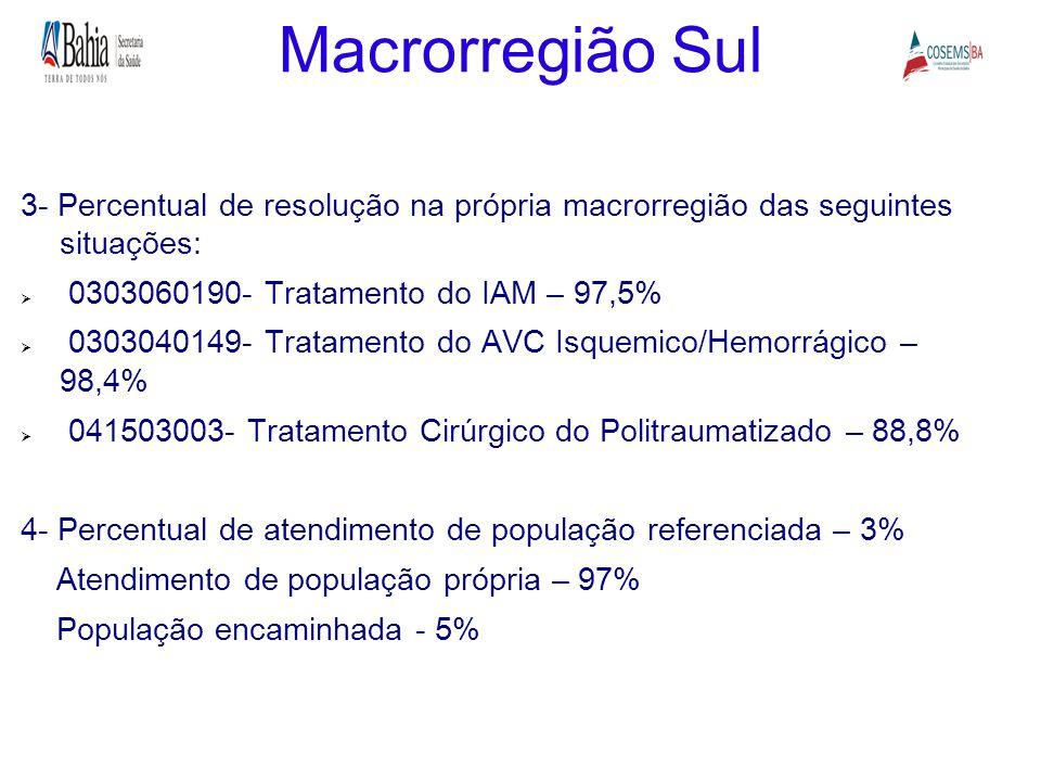 3- Percentual de resolução na própria macrorregião das seguintes situações:  0303060190- Tratamento do IAM – 97,5%  0303040149- Tratamento do AVC Is