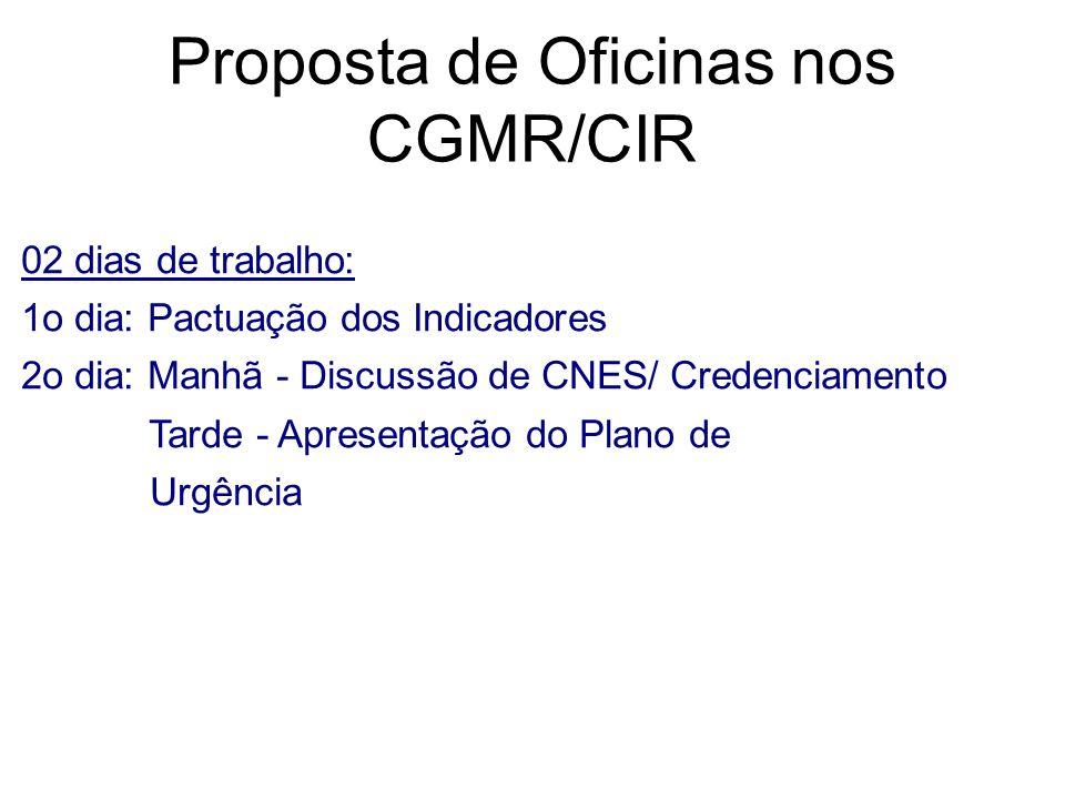 Proposta de Oficinas nos CGMR/CIR 02 dias de trabalho: 1o dia: Pactuação dos Indicadores 2o dia: Manhã - Discussão de CNES/ Credenciamento Tarde - Apr