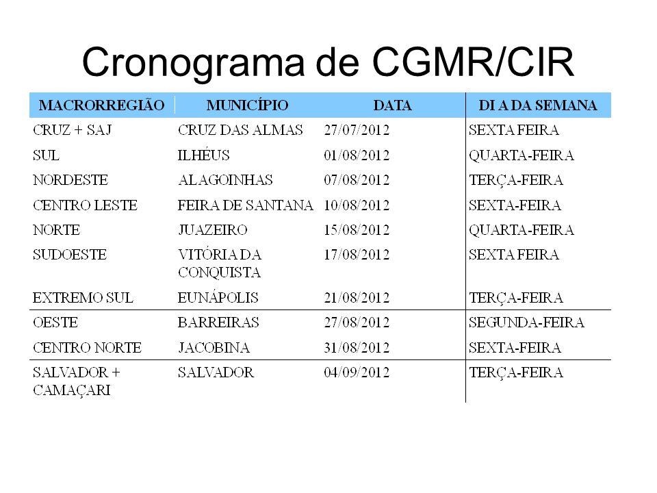 Cronograma de CGMR/CIR