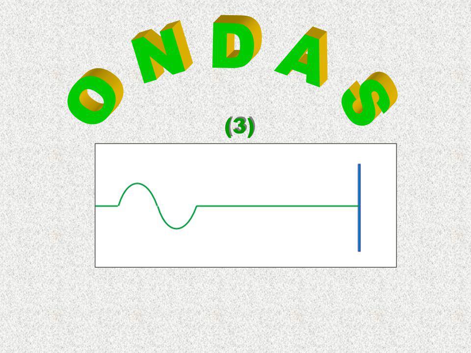 9 - SUPERPOSIÇÃO DE ONDAS Quando duas ondas se cruzam, elas se combinam no cruzamento mas após, retornam à sua forma original.