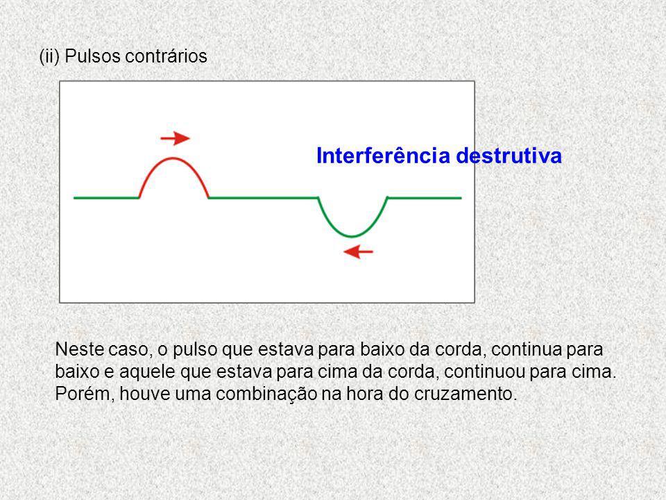(ii) Pulsos contrários Neste caso, o pulso que estava para baixo da corda, continua para baixo e aquele que estava para cima da corda, continuou para