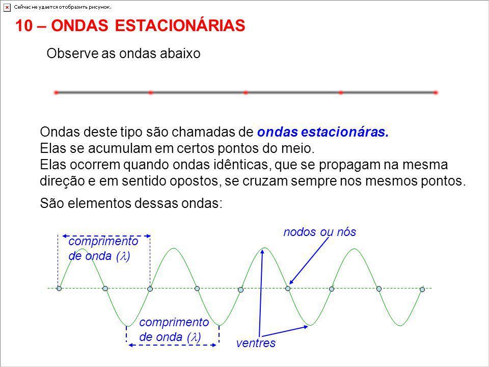 10 – ONDAS ESTACIONÁRIAS Observe as ondas abaixo Ondas deste tipo são chamadas de ondas estacionáras. Elas se acumulam em certos pontos do meio. Elas