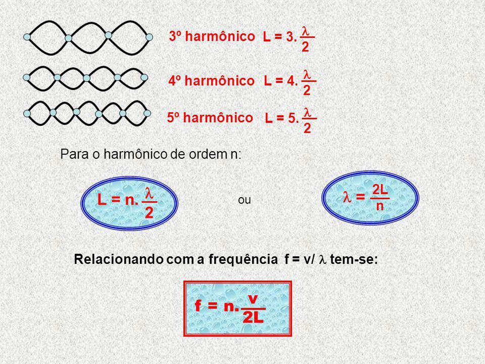 3º harmônico 4º harmônico 5º harmônico L = 3. 2 L = 4. 2 L = 5. 2 Para o harmônico de ordem n: L = n. 2 ou = 2L n Relacionando com a frequência f = v/