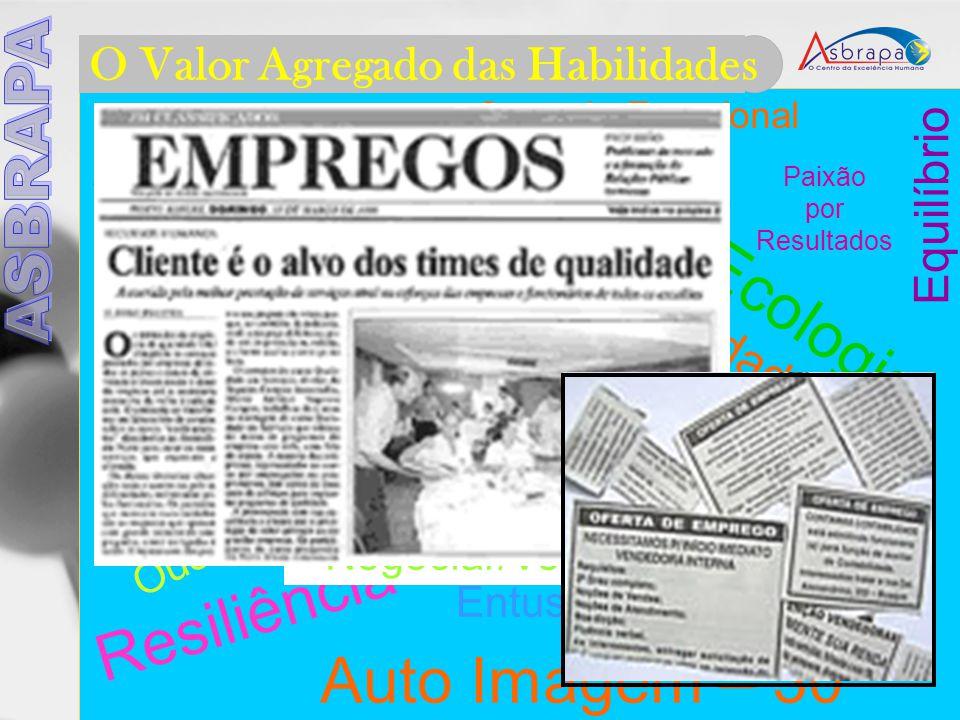 A Organização Copyright Asbrapa 2007 Quais são os componentes básicos de uma organização.