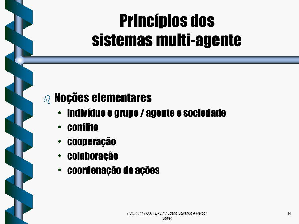 PUCPR / PPGIA / LASIN / Edson Scalabrin e Marcos Shmeil 14 b Noções elementares indivíduo e grupo / agente e sociedade conflito cooperação colaboração