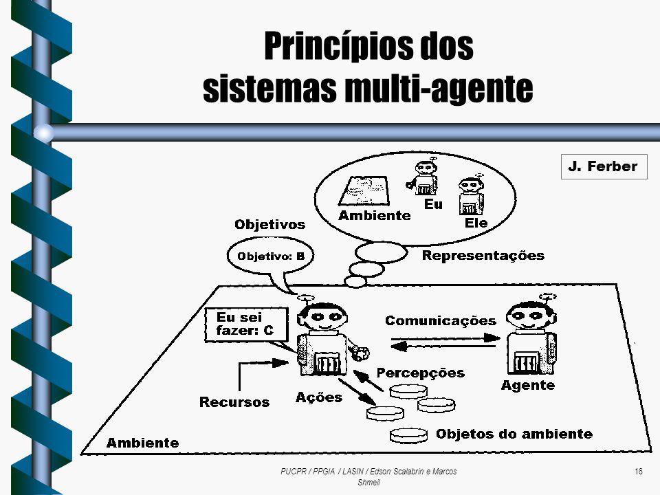 PUCPR / PPGIA / LASIN / Edson Scalabrin e Marcos Shmeil 16 J. Ferber Princípios dos sistemas multi-agente